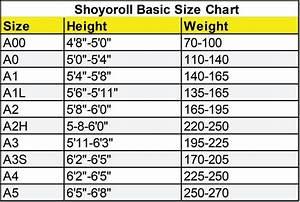 Shoyoroll Batch 17 The Competitor Pre