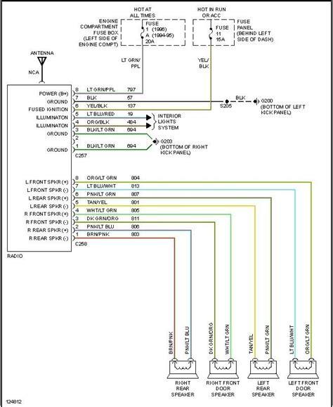 2002 ford explorer fuse box diagram 2004 lincoln aviator
