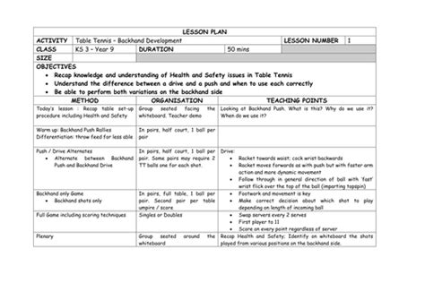 Detailed Table Tennis Unit Of Work