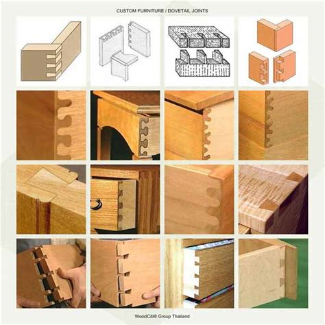 wood working basic woodworking joints easy diy
