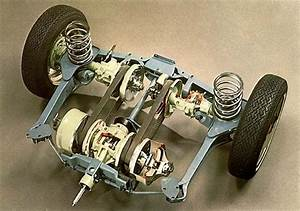 1000  Images About Mechanics On Pinterest
