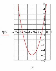 Quadratische Funktionen Scheitelpunkt Berechnen : l sungen grundlagen quadratische funktionen i mathe brinkmann ~ Themetempest.com Abrechnung