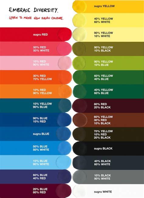 sugru colour mixing chart