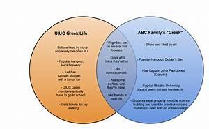 Venn Diagram  Greek Life Vs Abc Family U0026 39 S  U0026quot Greek U0026quot
