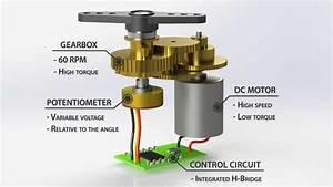 interfacing, of, arduino, with, servo, motor