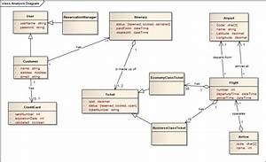 An Example Uml Class Diagram