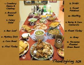 in jerez thanksgiving what do eat on thanksgiving