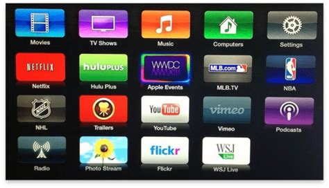 american channels  apple tv   vpn  dns  vpn guru
