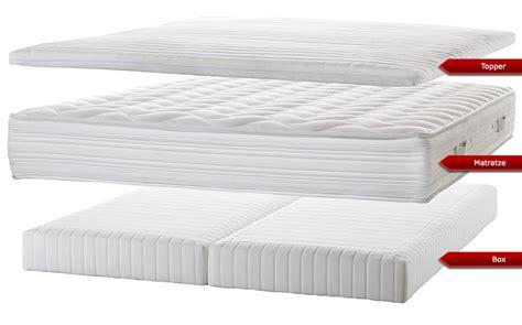 Boxspringbett Oder Normales Bett Hausliche Verbesserung So