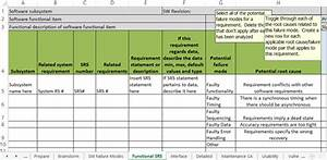 effective application of software failure modes effects With knowledge capture template