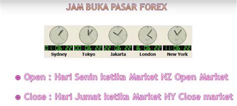 jam pasar forex jam trading forex