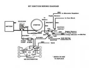 similiar 1973 chevy nova starter wires keywords wire diagram nilza on wiring diagram 1955 chevy ignition switch u2013