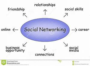 Social Networking Stock Illustration  Image Of People