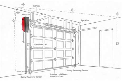 Sommer Garage Door Opener Wiring Diagram by Liftmaster 8500 Side Mount Residential Garage Door Opener