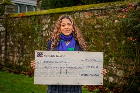 Perthshire school pupils raise over £10,000 for Kenya ...