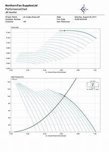 35jm  16  4  5  40  1ph Long Cased Axial Flow Extract Fan By