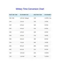 Military Time Conversion Chart Printable