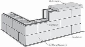 Mauersteine Beton Hohlkammersteine : belmuro mauersystem ~ Frokenaadalensverden.com Haus und Dekorationen
