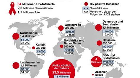 immunschwaeche aids hiv infektionen  deutschland auf