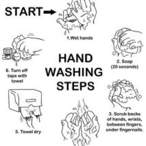 how to wash something rinsing your hands is not considered washing your hands it does not get rid of germs i do not