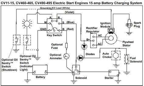 walker lawn mower wiring diagram get free image about