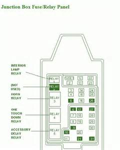 2001 ford f350 super duty fuse diagram 2001 image 1999 ford f 250 super duty fuse diagram 1999 auto wiring diagram on 2001 ford f350