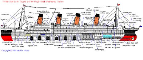Titanic Boat Parts by Titanic