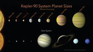 Google's AI helped NASA discover two new planets hidden in ...