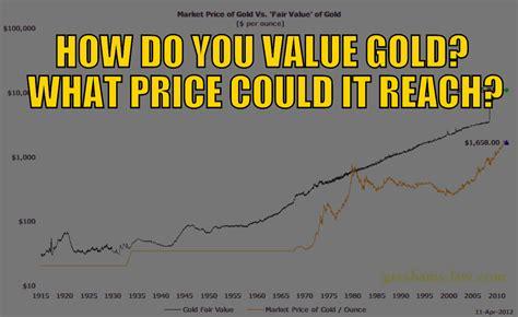 gold  price   reach