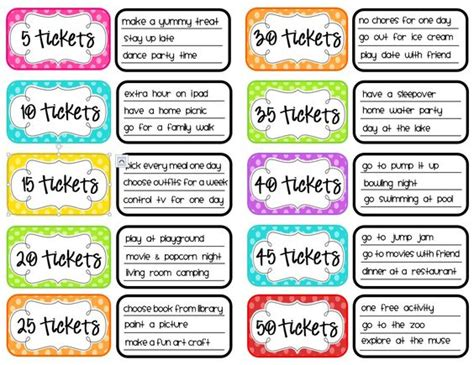 Behaviour Modification Rewards by Ticket Reward System Chore Behavior Charts