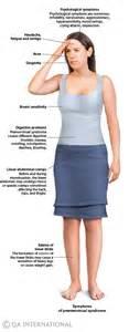 Premenstrual Syndrome Premenstrual syndrome Premenstrual Syndrome