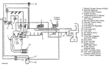 vacuum  coolant hose diagram  cylinder front wheel