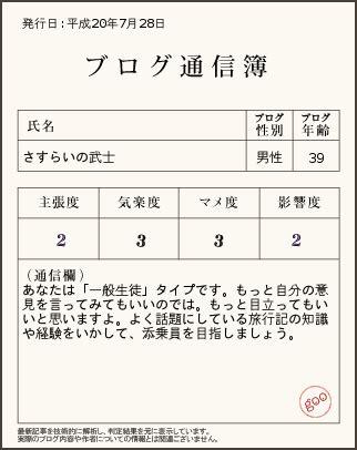 武士 の 家計 簿