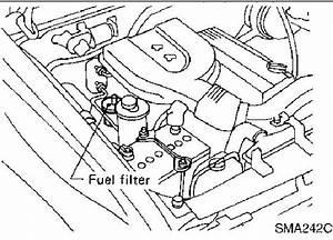 My Nissan Hardbody Is Bogin On Take Off I Change All Plugs