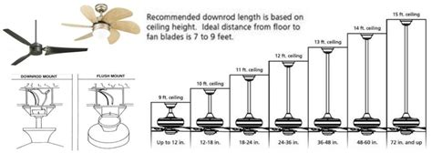 ceiling fan mounting height ultra guide to choose best ceiling fans for home tips
