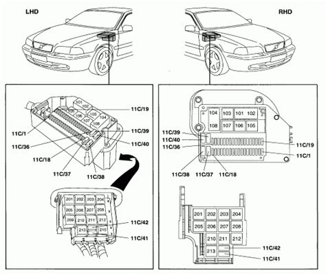 2001 volvo s40 fuse box 23 wiring diagram images