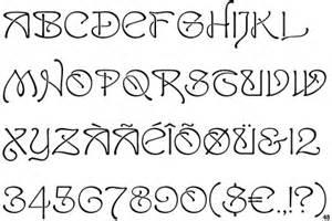 Art Nouveau Alphabet Font