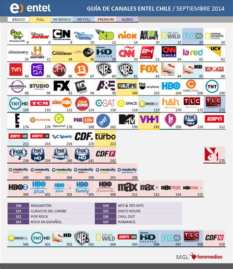 gu 237 a de canales entel tv chile septiembre 2014 cableoperadores foromedios