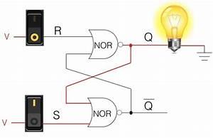 Basics Of Memory Circuit  U2013 S
