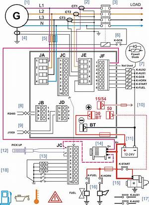 Boat Panel Wiring Diagram 26062 Netsonda Es