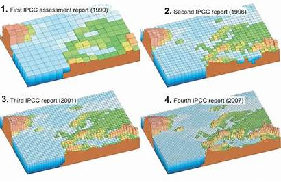 Resolution Climate Change Choosing Modeling