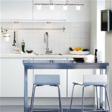 cuisine ikea blanche top interior design ikea backsplash cuisine