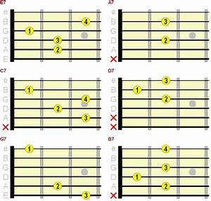 1000  Images About Chords On Pinterest