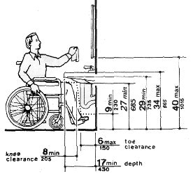 4 Leg Pedestal Sink by Ada Accessibility Guide