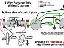 telecaster hs wiring diagram telecaster hs wiring diagram gallery