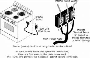 A 220 Oven Wiring Diagram