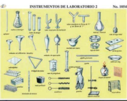 los materiales de laboratorio monografias organica 1 madreview net