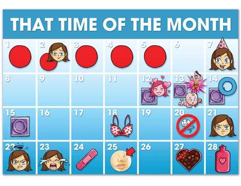 Map Your Menstrual Cycle Day-by-day