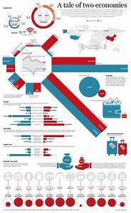 China vsUnited StatesA Tale of Two Economies