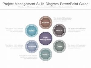 Project Management Skills Diagram Powerpoint Guide